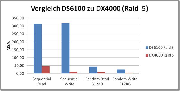 Disk Vergleich_31505_image009