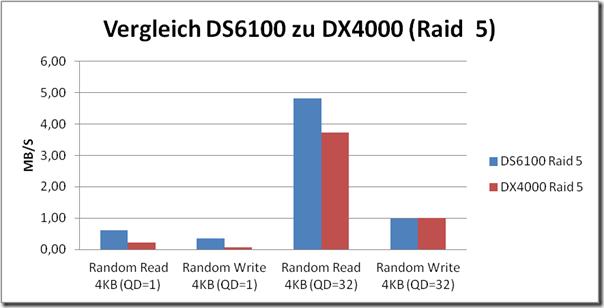 Disk Vergleich_31505_image011